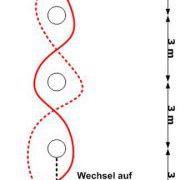 Weisses Skateabzeichen Strecke